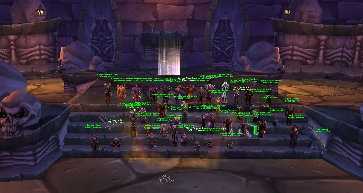 Blood Pressure – Guild and News